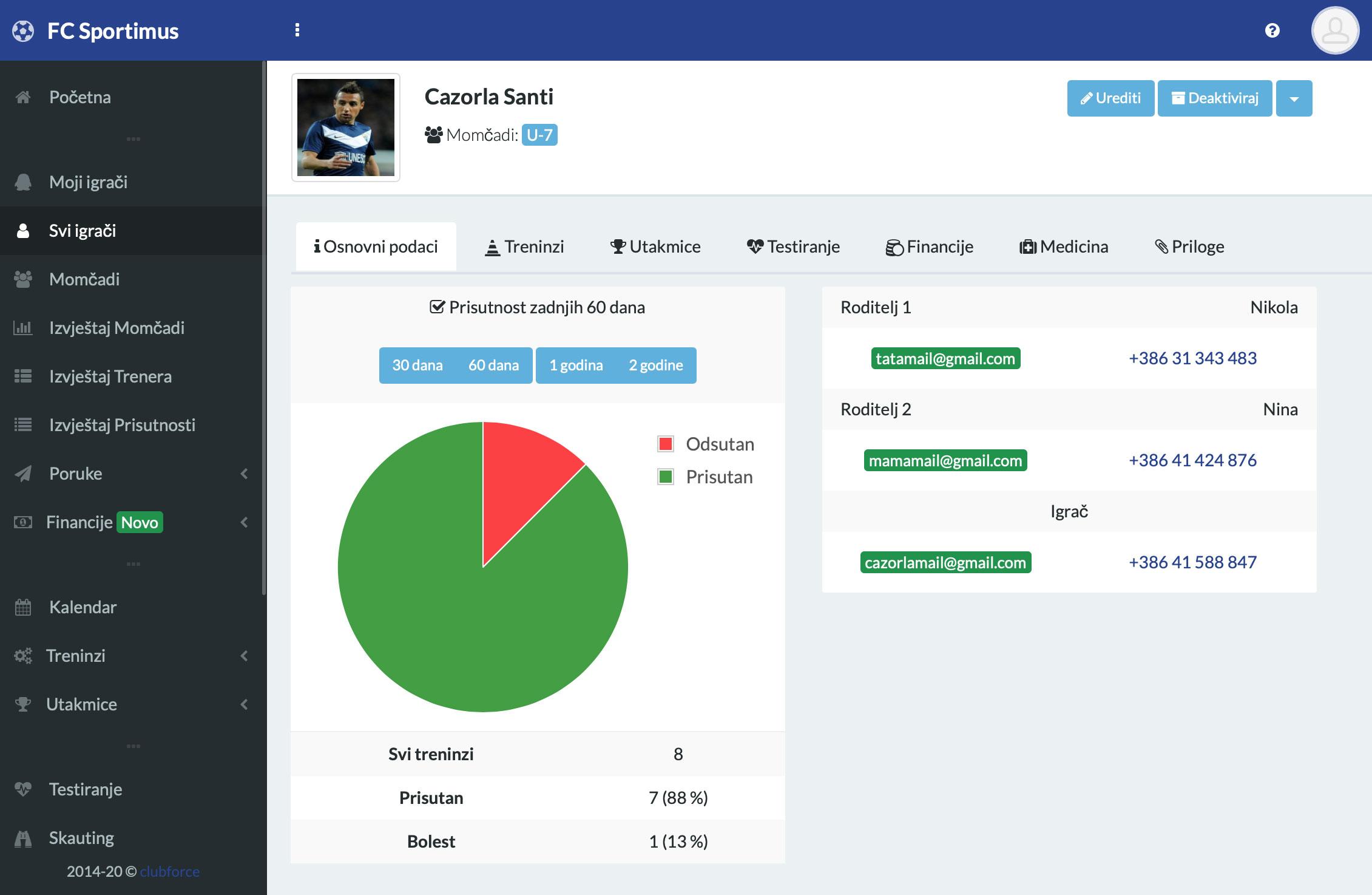 CRO Profil-zdruzen